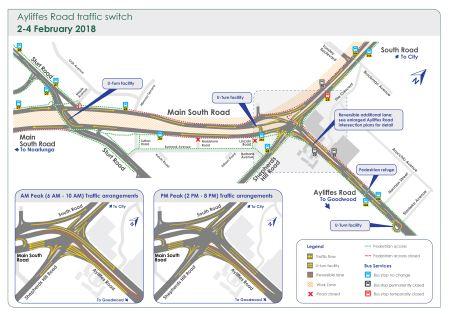Ayliffes Road Traffic Switch